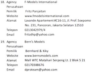 Memahami Kontrak Kerja Model Fashion